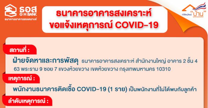 ประกาศธนาคารอาคารสงเคราะห์กรณีพนักงานในสำนักงานใหญ่ 1 ราย ติดเชื้อ COVID-19