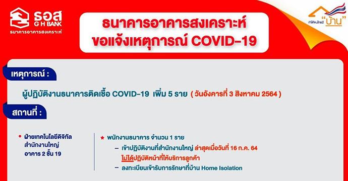 ธนาคารอาคารสงเคราะห์ ขอแจ้งเหตุการณ์ COVID -19
