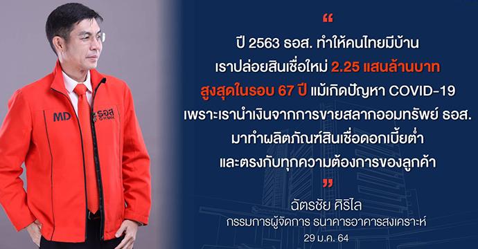 ธอส. โชว์ผลการดำเนินงานปี 63 ทำให้คนไทยมีบ้าน ปล่อยสินเชื่อใหม่ 2.2 แสนล้านบาท